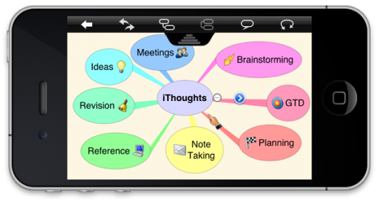 iThoughts for iPhone