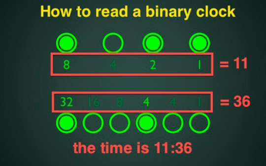 Read binary clock