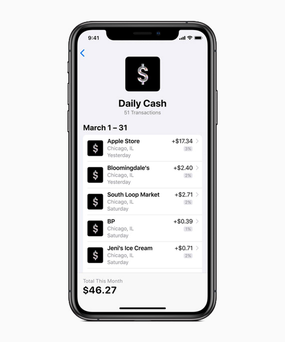 daily-cash