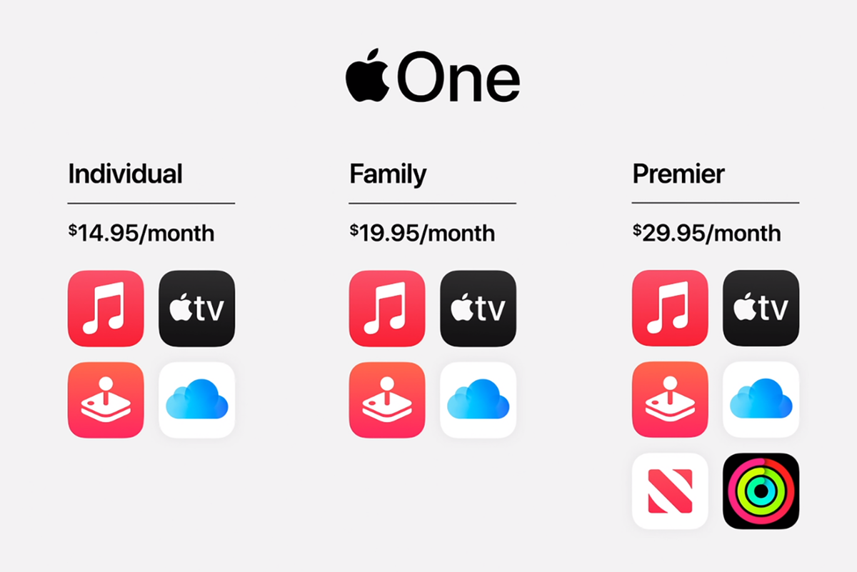 apple-one-overview